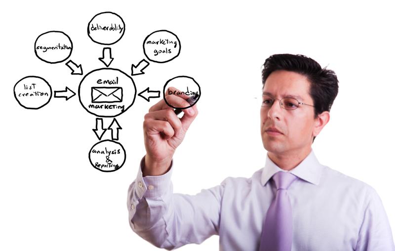 riutilizzare contenuti nelle campagne email marketing